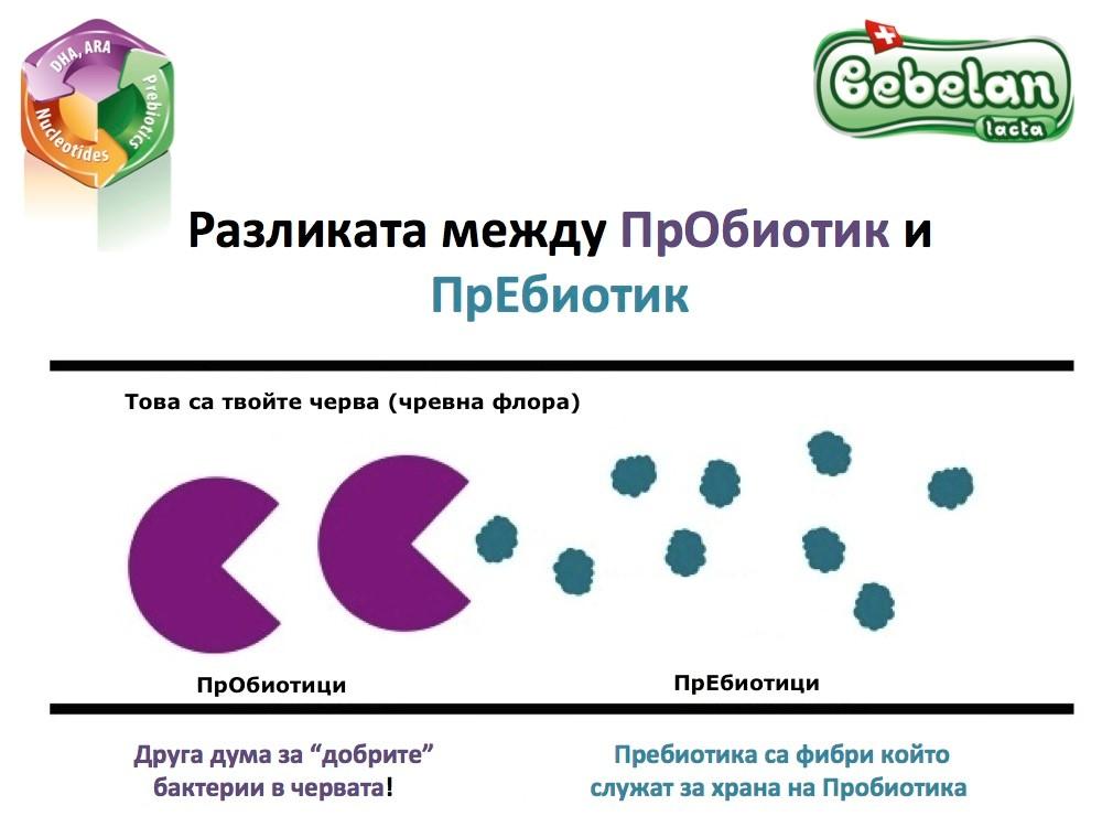FBF10